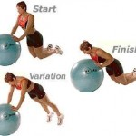 exercices swiss ball
