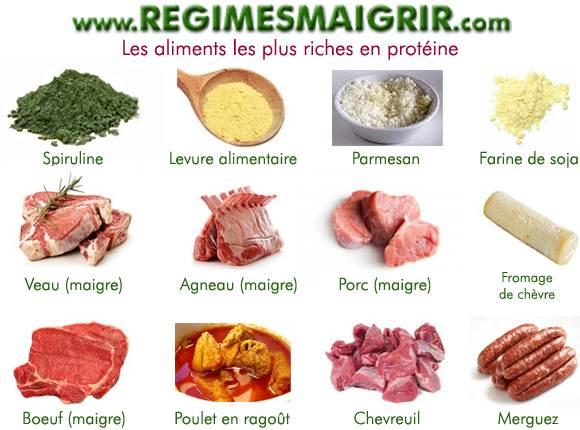 aliments-riches-proteines-regimesmaigrir