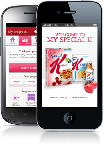 Application Special K