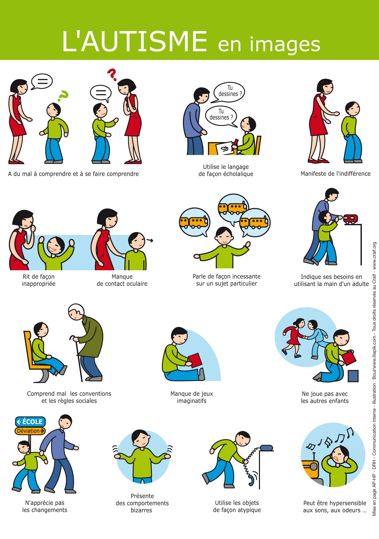 L'autisme en France