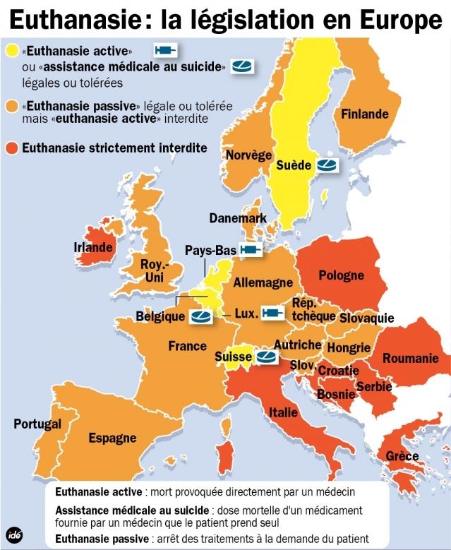 euthanasie en europe